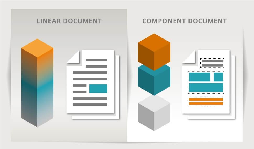 Content Management Component Document